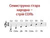 Семиструнна гітара або кобза – народний, або торбановий стрій