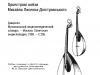Оркестрові кобзи. 1974 р.